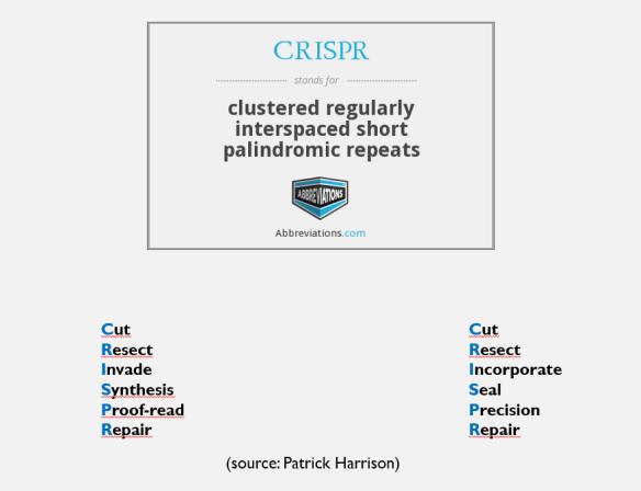 CRISPR acronym